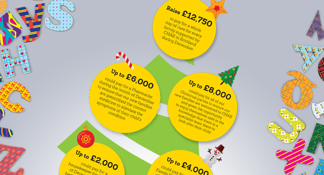 CHAS Corporate Christmas Appeal